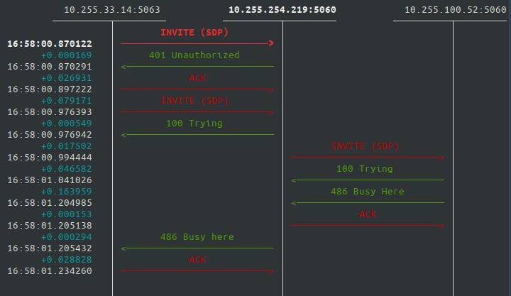 Screenshot from 2020 09 21 16 58 15 - SIP para iniciantes